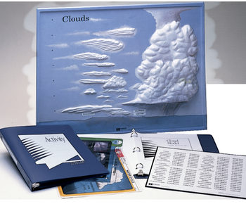 cloud model activity