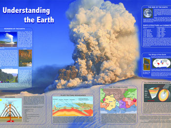 Understanding the Earth poster