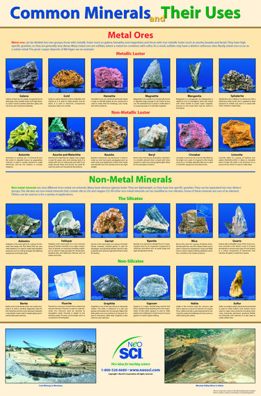 Common Items That Are Used With Natural Resources